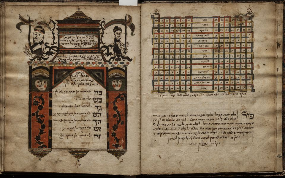 Russian, Israeli Libraries Ink Deal To Digitize Vast Hebrew Manuscript Collection