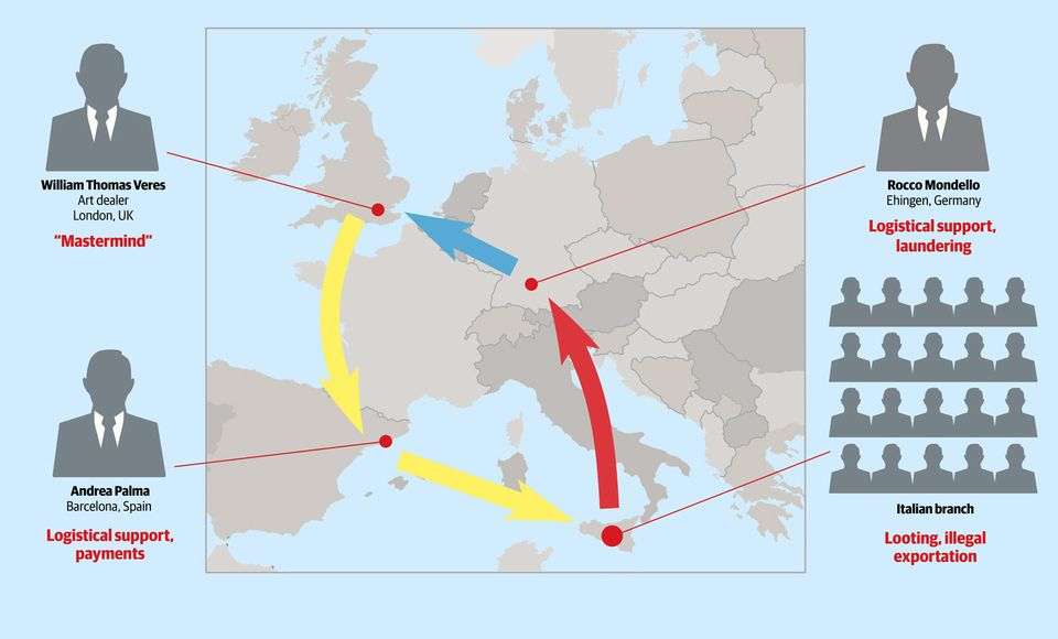 The operation to smash the smuggling network involved the Spanish, German and UK police in collaboration with EU agencies
